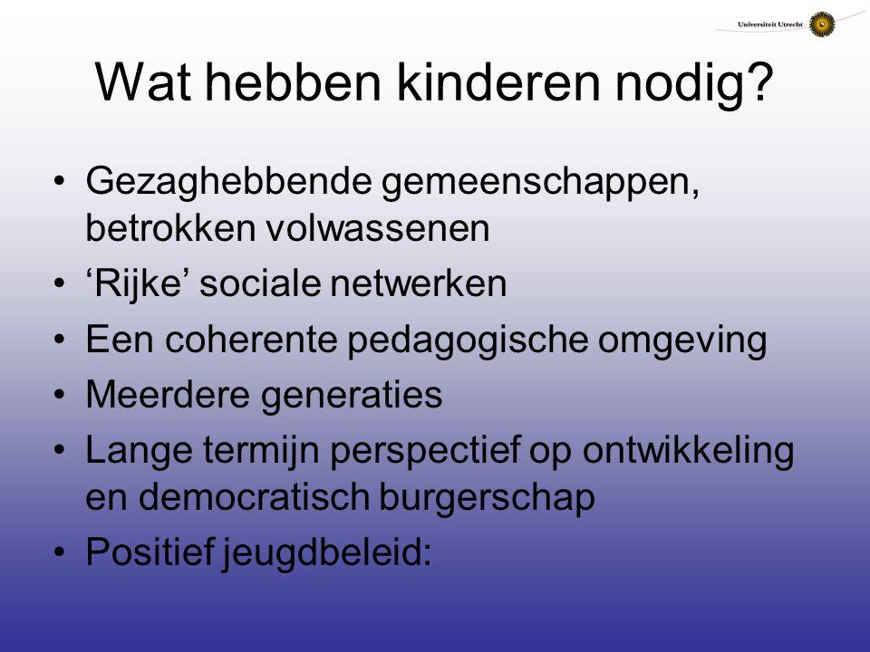 Wat hebben kinderen nodig.