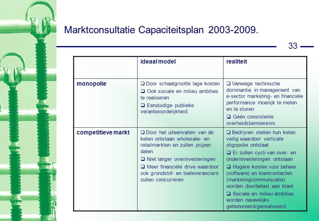 33 Marktconsultatie Capaciteitsplan 2003-2009.