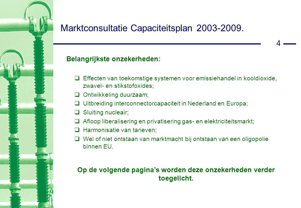 25 Marktconsultatie Capaciteitsplan 2003-2009.