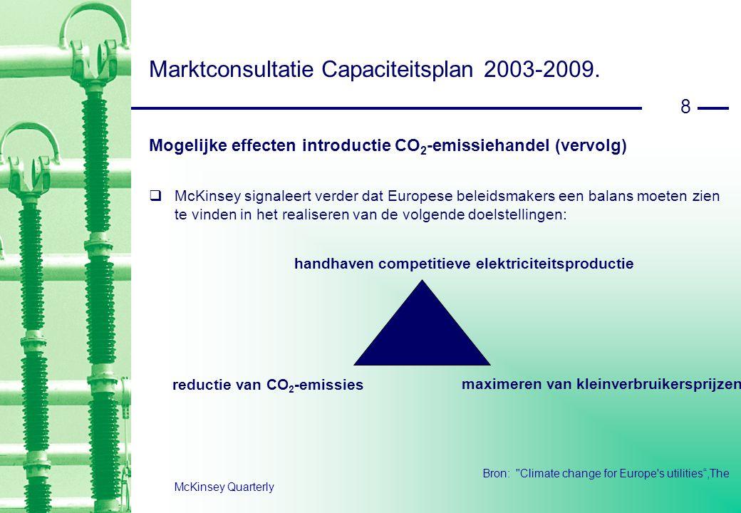 29 Marktconsultatie Capaciteitsplan 2003-2009.