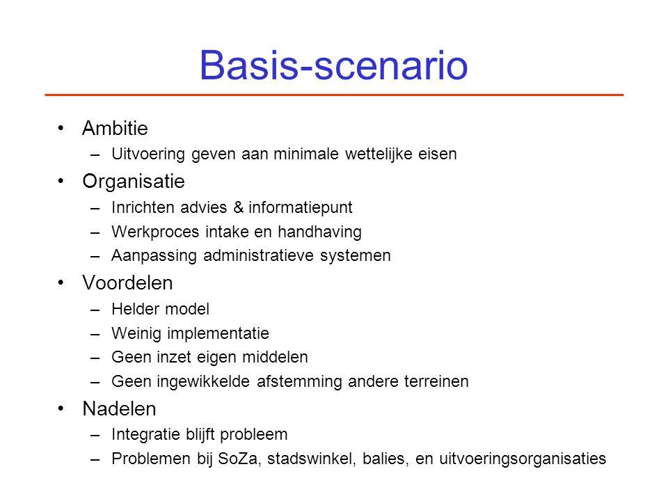 Basis-scenario Ambitie –Uitvoering geven aan minimale wettelijke eisen Organisatie –Inrichten advies & informatiepunt –Werkproces intake en handhaving