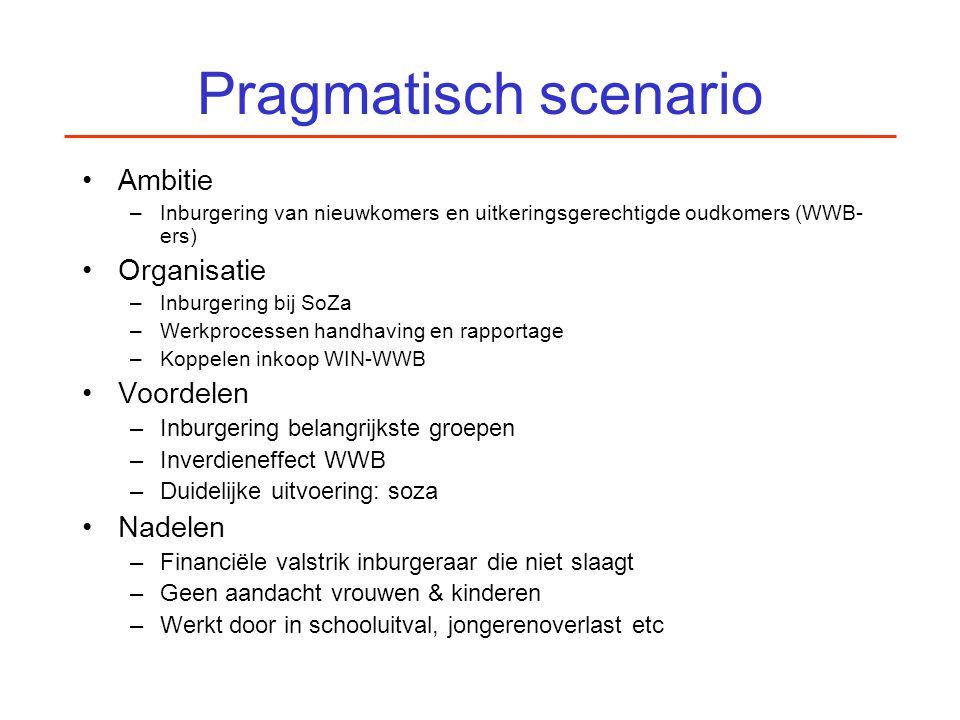 Pragmatisch scenario Ambitie –Inburgering van nieuwkomers en uitkeringsgerechtigde oudkomers (WWB- ers) Organisatie –Inburgering bij SoZa –Werkprocess