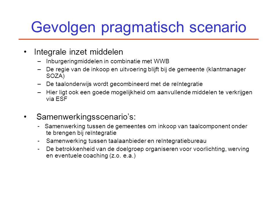 Gevolgen pragmatisch scenario Integrale inzet middelen –Inburgeringmiddelen in combinatie met WWB –De regie van de inkoop en uitvoering blijft bij de