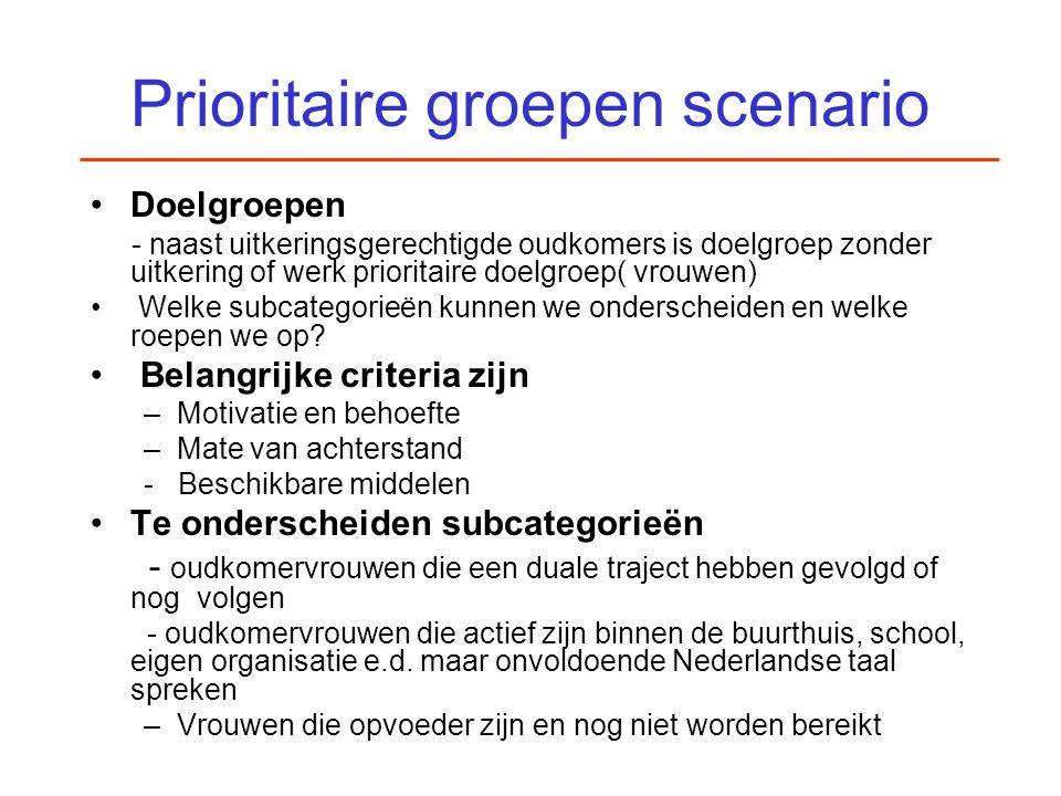 Prioritaire groepen scenario Doelgroepen - naast uitkeringsgerechtigde oudkomers is doelgroep zonder uitkering of werk prioritaire doelgroep( vrouwen) Welke subcategorieën kunnen we onderscheiden en welke roepen we op.