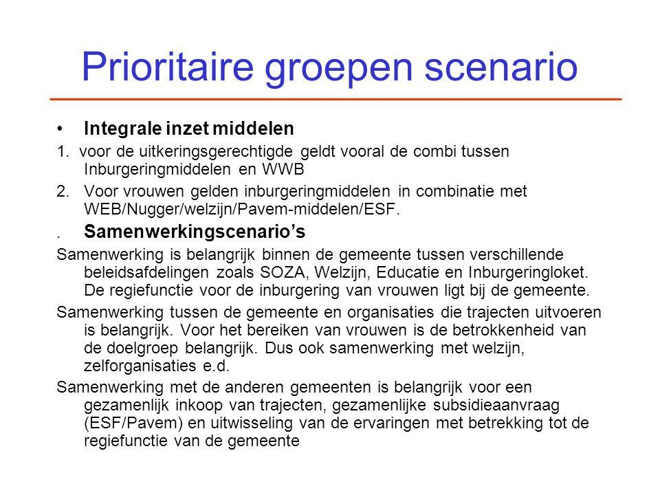 Prioritaire groepen scenario Integrale inzet middelen 1. voor de uitkeringsgerechtigde geldt vooral de combi tussen Inburgeringmiddelen en WWB 2.Voor