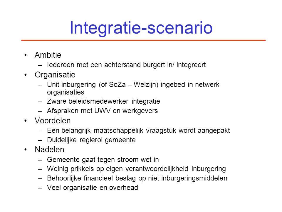 Integratie-scenario Ambitie –Iedereen met een achterstand burgert in/ integreert Organisatie –Unit inburgering (of SoZa – Welzijn) ingebed in netwerk