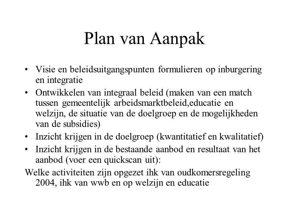 Plan van Aanpak Visie en beleidsuitgangspunten formulieren op inburgering en integratie Ontwikkelen van integraal beleid (maken van een match tussen g