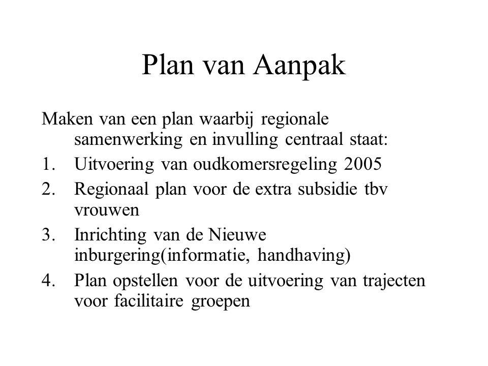 Plan van Aanpak Maken van een plan waarbij regionale samenwerking en invulling centraal staat: 1.Uitvoering van oudkomersregeling 2005 2.Regionaal pla