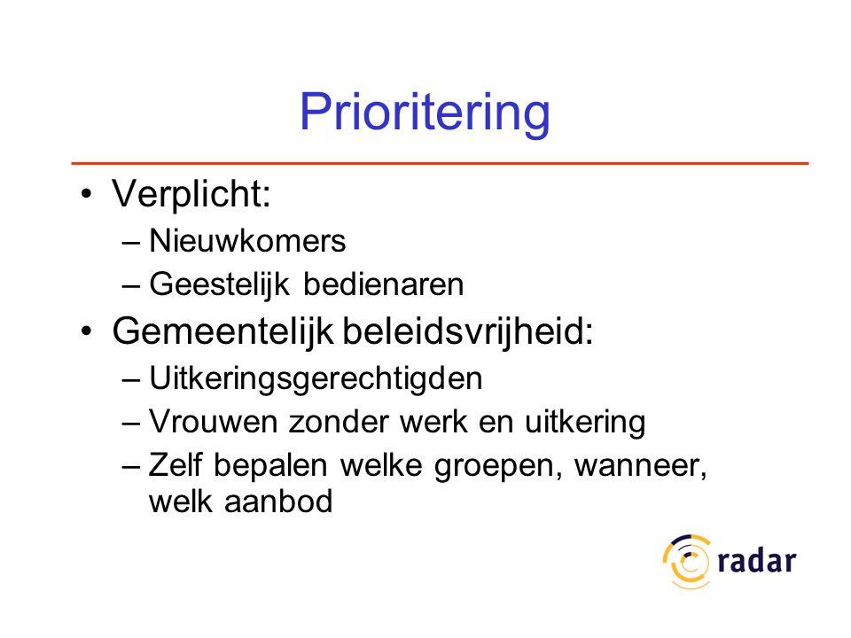 Prioritering Verplicht: –Nieuwkomers –Geestelijk bedienaren Gemeentelijk beleidsvrijheid: –Uitkeringsgerechtigden –Vrouwen zonder werk en uitkering –Z