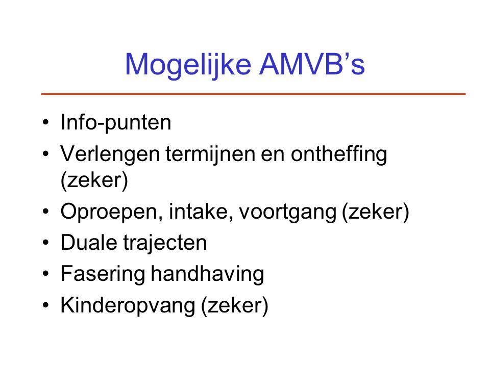 Mogelijke AMVB's Info-punten Verlengen termijnen en ontheffing (zeker) Oproepen, intake, voortgang (zeker) Duale trajecten Fasering handhaving Kindero