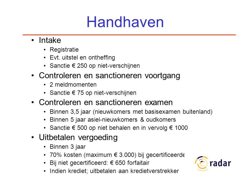 Handhaven Intake Registratie Evt. uitstel en ontheffing Sanctie € 250 op niet-verschijnen Controleren en sanctioneren voortgang 2 meldmomenten Sanctie