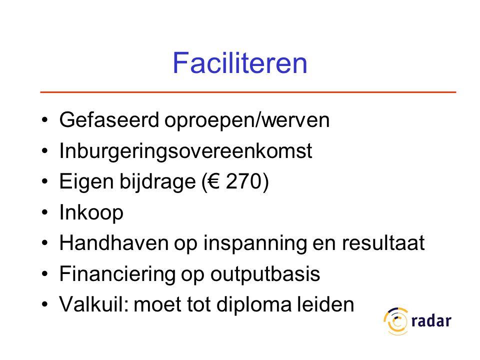 Faciliteren Gefaseerd oproepen/werven Inburgeringsovereenkomst Eigen bijdrage (€ 270) Inkoop Handhaven op inspanning en resultaat Financiering op outp