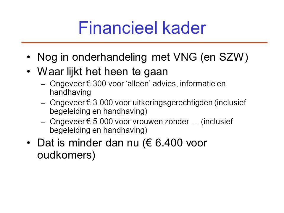 Financieel kader Nog in onderhandeling met VNG (en SZW) Waar lijkt het heen te gaan –Ongeveer € 300 voor 'alleen' advies, informatie en handhaving –Ongeveer € 3.000 voor uitkeringsgerechtigden (inclusief begeleiding en handhaving) –Ongeveer € 5.000 voor vrouwen zonder … (inclusief begeleiding en handhaving) Dat is minder dan nu (€ 6.400 voor oudkomers)