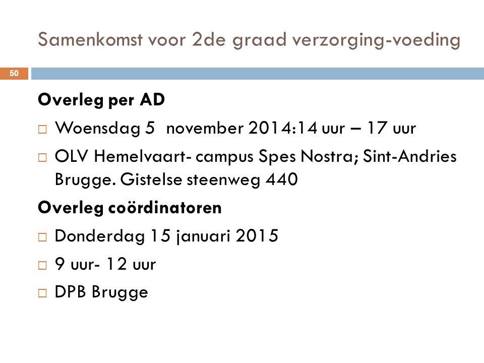 Samenkomst voor 2de graad verzorging-voeding 50 Overleg per AD  Woensdag 5 november 2014:14 uur – 17 uur  OLV Hemelvaart- campus Spes Nostra; Sint-A