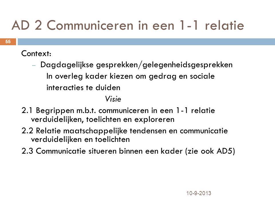 AD 2 Communiceren in een 1-1 relatie 10-9-2013 55 Context: – Dagdagelijkse gesprekken/gelegenheidsgesprekken In overleg kader kiezen om gedrag en soci