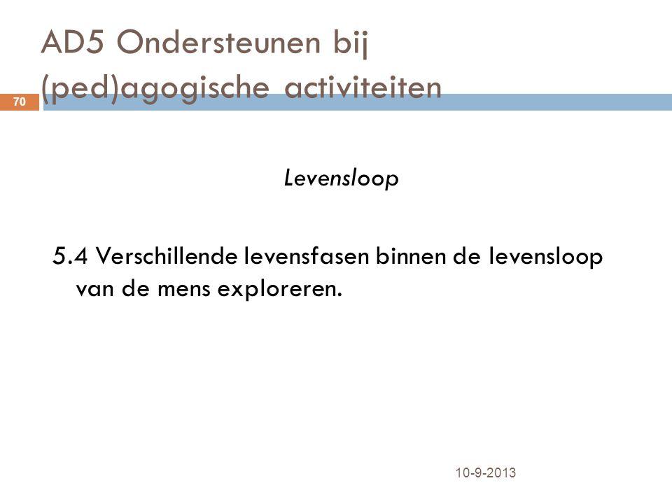 AD5 Ondersteunen bij (ped)agogische activiteiten 10-9-2013 70 Levensloop 5.4 Verschillende levensfasen binnen de levensloop van de mens exploreren.