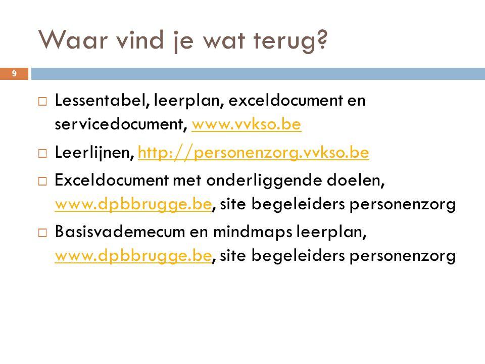 Waar vind je wat terug? 9  Lessentabel, leerplan, exceldocument en servicedocument, www.vvkso.bewww.vvkso.be  Leerlijnen, http://personenzorg.vvkso.