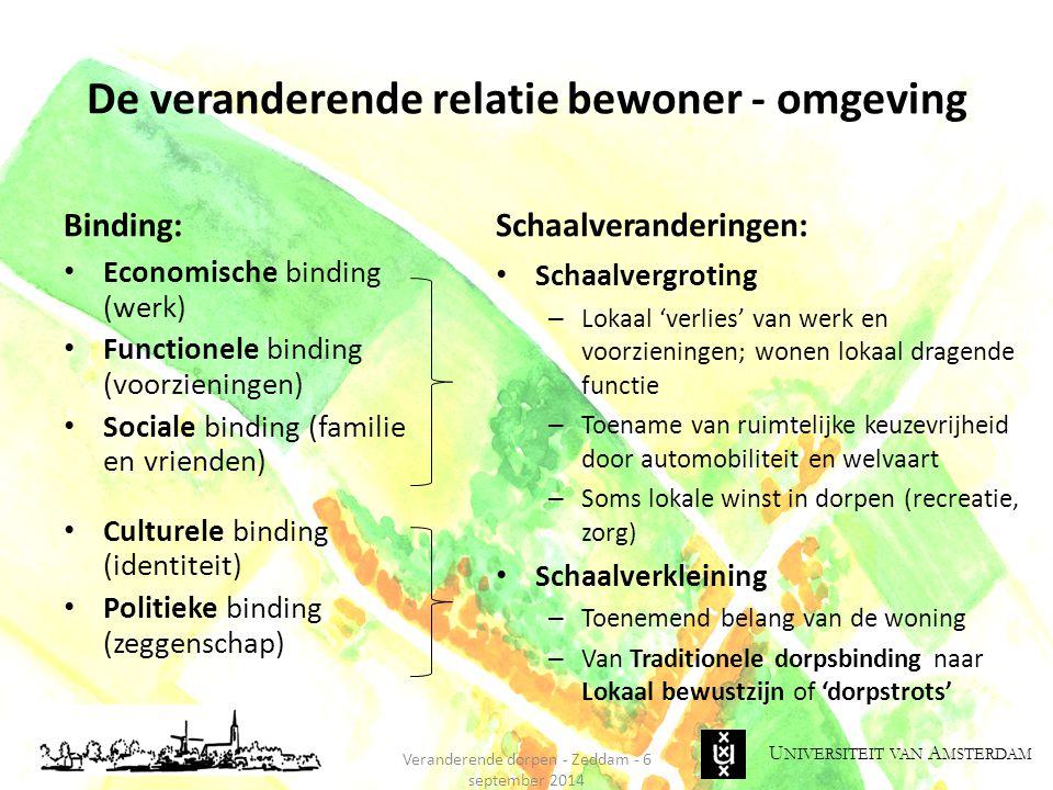 U NIVERSITEIT VAN A MSTERDAM De veranderende relatie bewoner - omgeving Binding: Economische binding (werk) Functionele binding (voorzieningen) Social