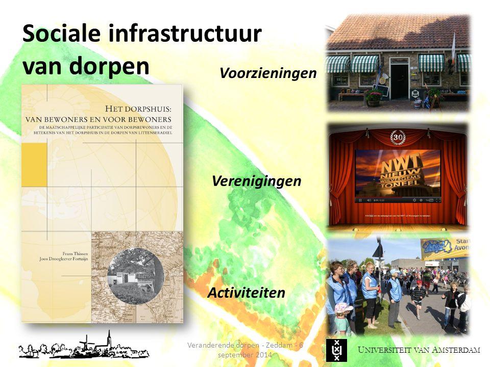 U NIVERSITEIT VAN A MSTERDAM Sociale infrastructuur van dorpen Veranderende dorpen - Zeddam - 6 september 2014 Voorzieningen Verenigingen Activiteiten
