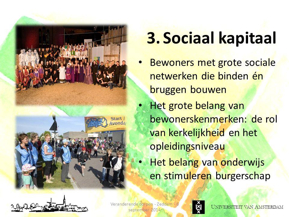 U NIVERSITEIT VAN A MSTERDAM 3.Sociaal kapitaal Bewoners met grote sociale netwerken die binden én bruggen bouwen Het grote belang van bewonerskenmerk