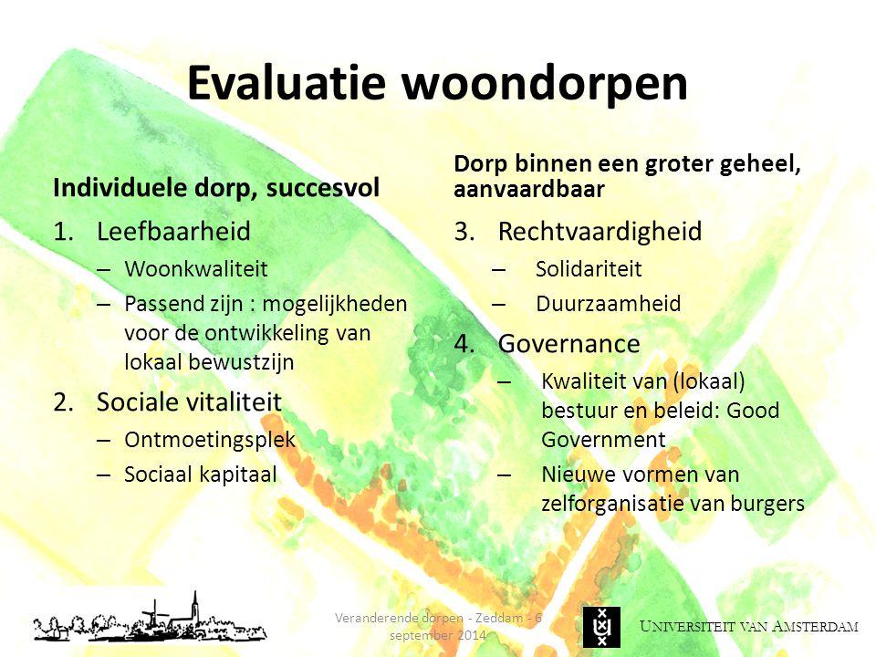 U NIVERSITEIT VAN A MSTERDAM Evaluatie woondorpen Individuele dorp, succesvol 1.Leefbaarheid – Woonkwaliteit – Passend zijn : mogelijkheden voor de on