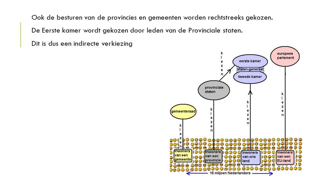 Ook de besturen van de provincies en gemeenten worden rechtstreeks gekozen. De Eerste kamer wordt gekozen door leden van de Provinciale staten. Dit is