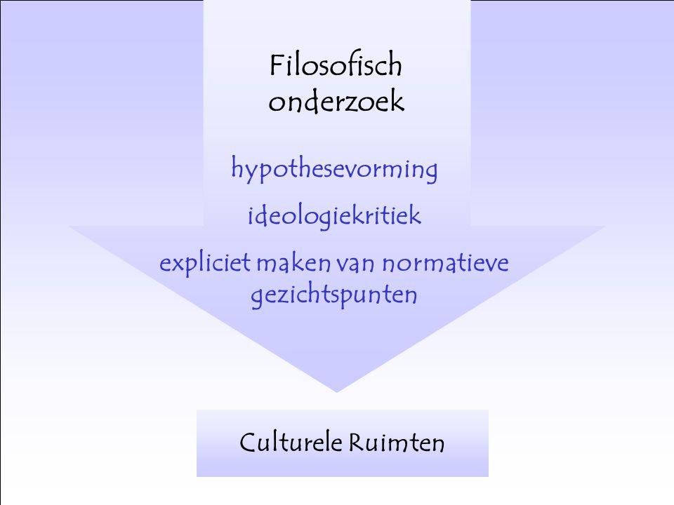 Filosofisch onderzoek hypothesevorming ideologiekritiek expliciet maken van normatieve gezichtspunten Culturele Ruimten