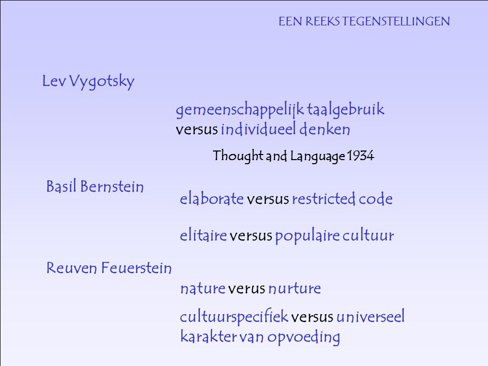 EEN REEKS TEGENSTELLINGEN Lev Vygotsky gemeenschappelijk taalgebruik versus individueel denken Thought and Language 1934 Basil Bernstein elitaire vers