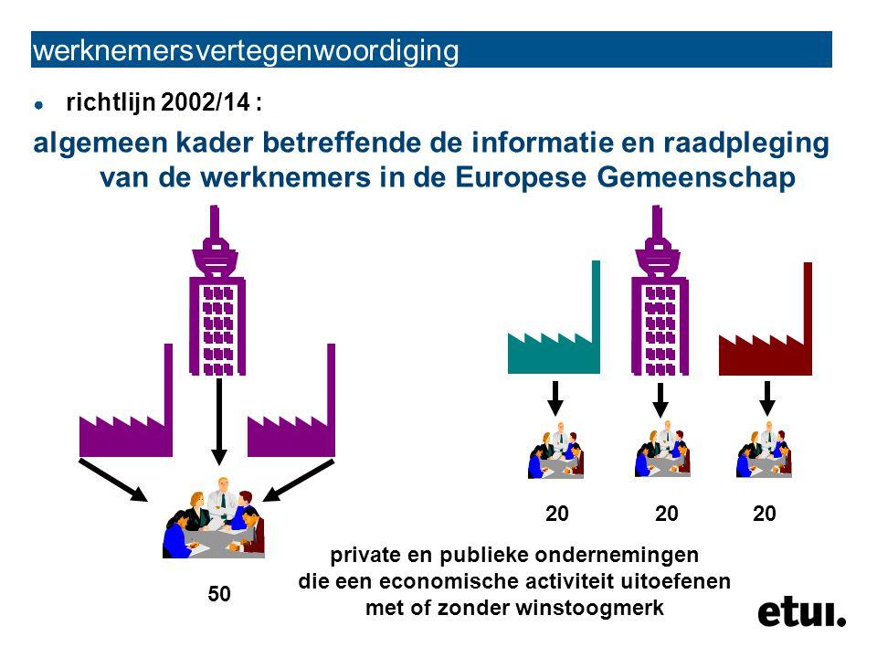 werknemersvertegenwoordiging ● richtlijn 2002/14 : algemeen kader betreffende de informatie en raadpleging van de werknemers in de Europese Gemeenschap 50 20 20 20 private en publieke ondernemingen die een economische activiteit uitoefenen met of zonder winstoogmerk