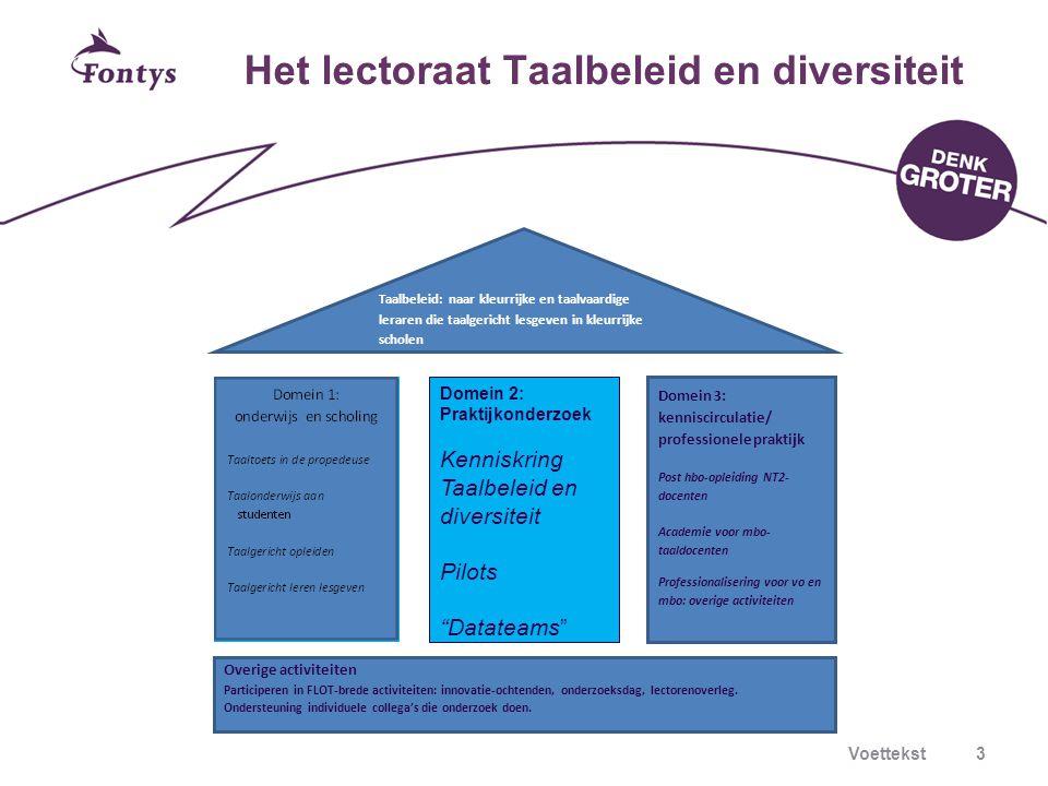 Voettekst3 Het lectoraat Taalbeleid en diversiteit Taalbeleid: naar kleurrijke en taalvaardige leraren die taalgericht lesgeven in kleurrijke scholen