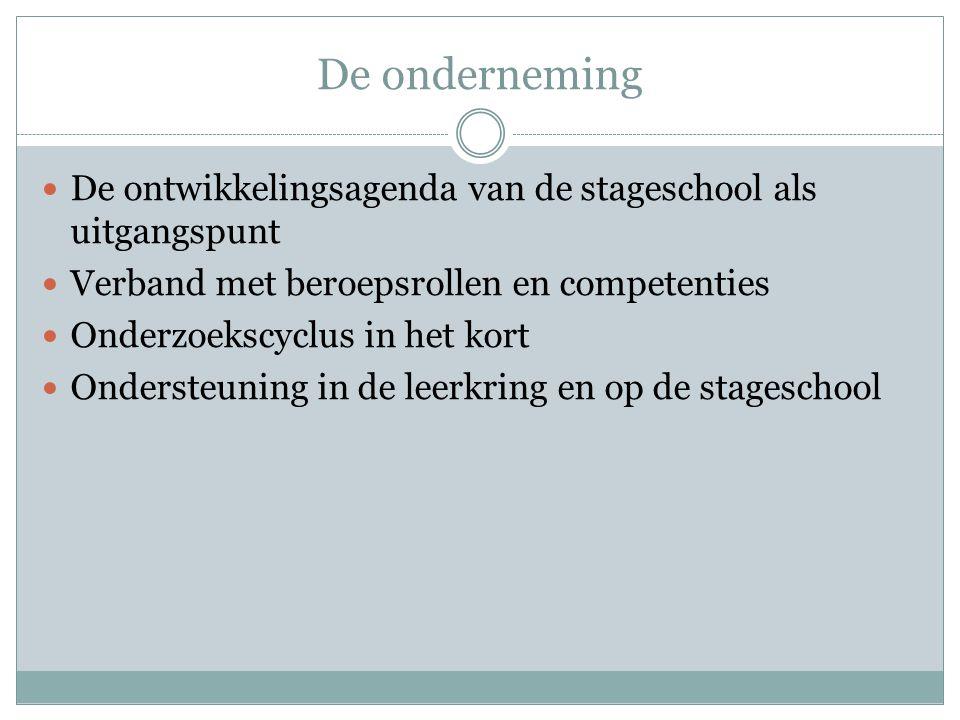 De onderneming De ontwikkelingsagenda van de stageschool als uitgangspunt Verband met beroepsrollen en competenties Onderzoekscyclus in het kort Onder