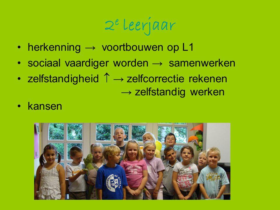 2 e leerjaar herkenning → voortbouwen op L1 sociaal vaardiger worden → samenwerken zelfstandigheid  → zelfcorrectie rekenen → zelfstandig werken kans