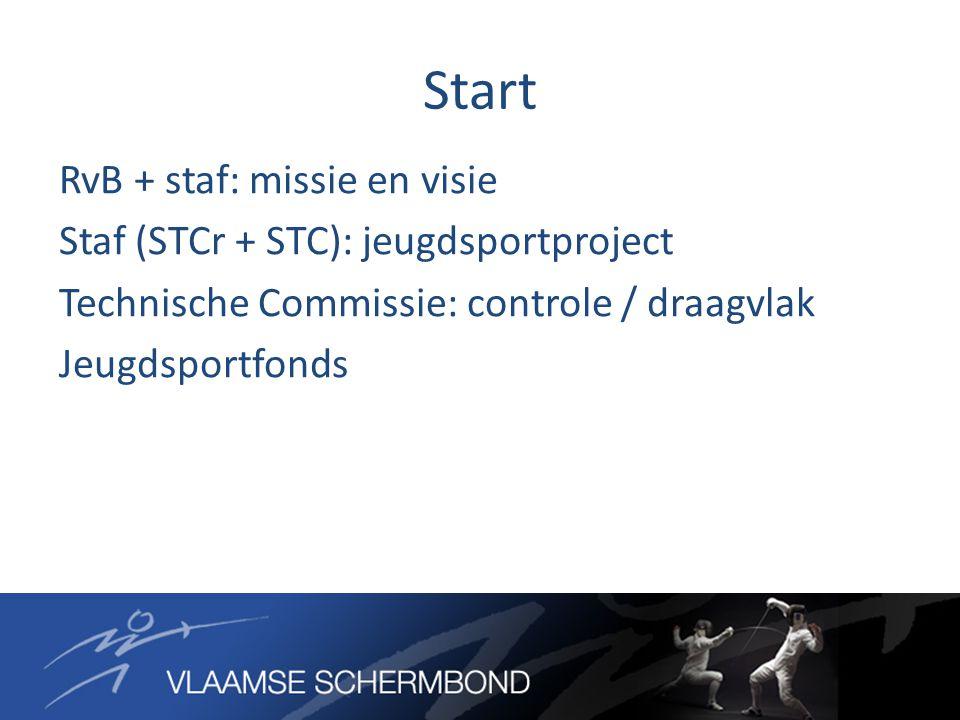 Start RvB + staf: missie en visie Staf (STCr + STC): jeugdsportproject Technische Commissie: controle / draagvlak Jeugdsportfonds
