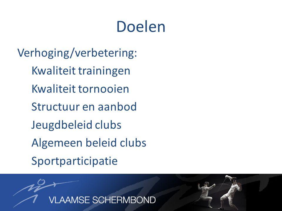 Uitvoering VSB Jeugdtraining = modeltraining Trainingsfiches Tips voor trainingsstructuur Aangepaste tornooien en formules Tips voor clubstructuur …