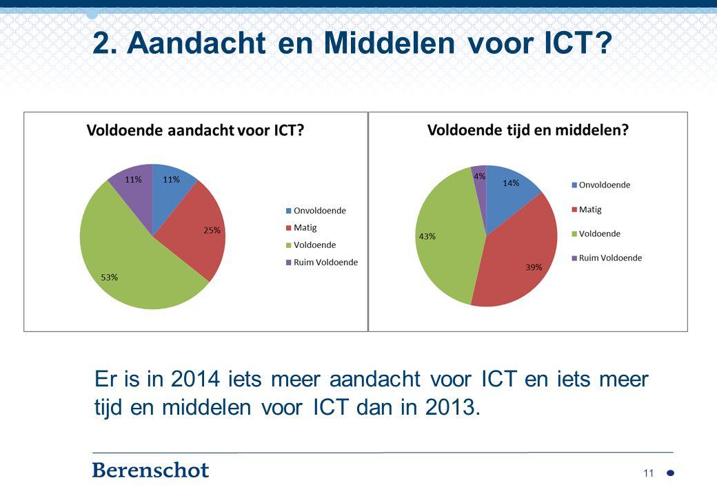 Er is in 2014 iets meer aandacht voor ICT en iets meer tijd en middelen voor ICT dan in 2013.