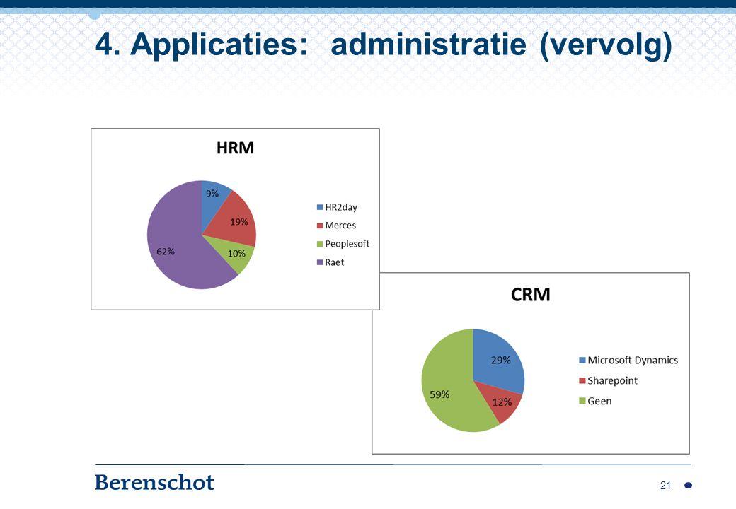 21 4. Applicaties: administratie (vervolg)