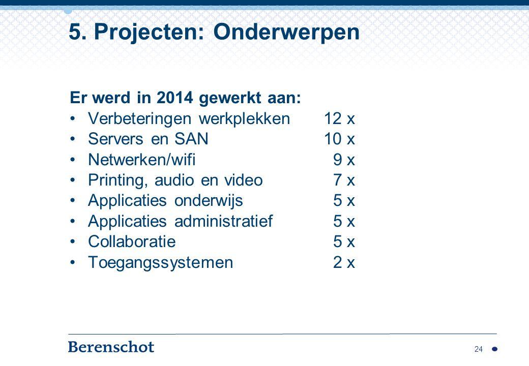 Er werd in 2014 gewerkt aan: Verbeteringen werkplekken12 x Servers en SAN10 x Netwerken/wifi 9 x Printing, audio en video 7 x Applicaties onderwijs 5
