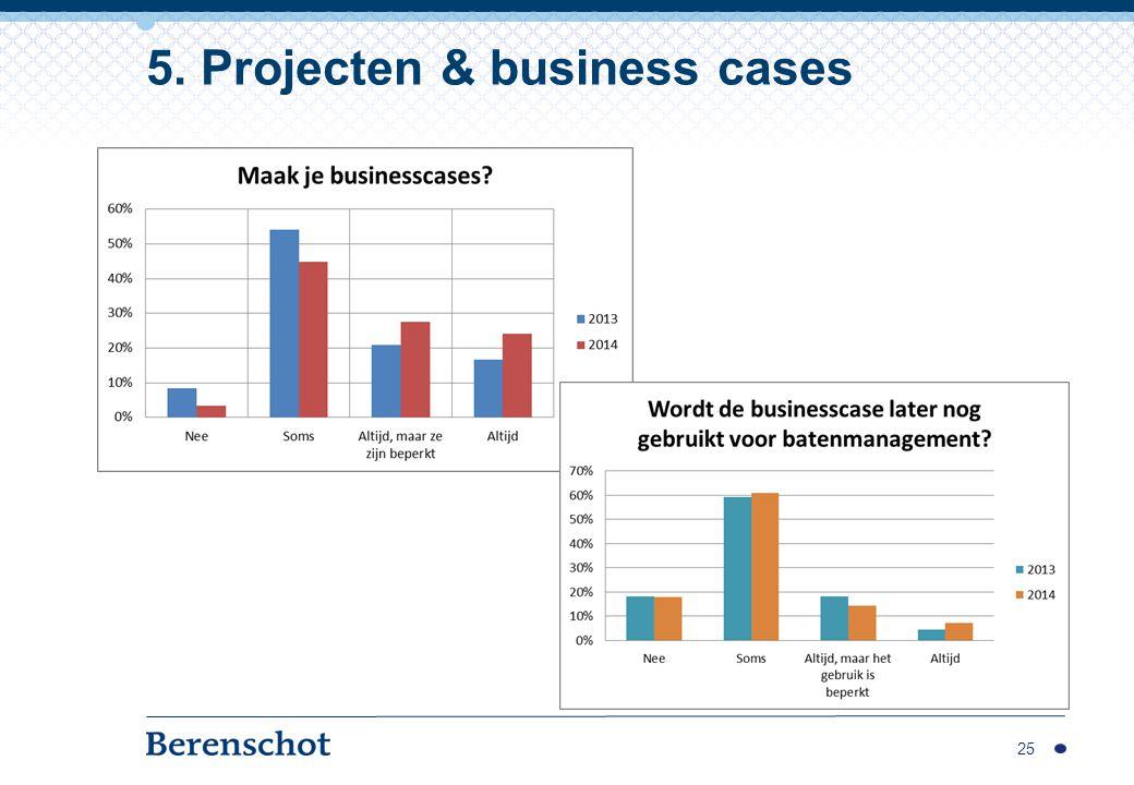 25 5. Projecten & business cases