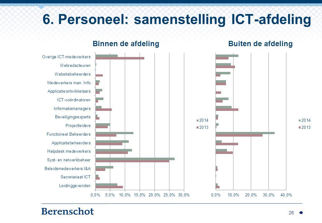 26 6. Personeel: samenstelling ICT-afdeling