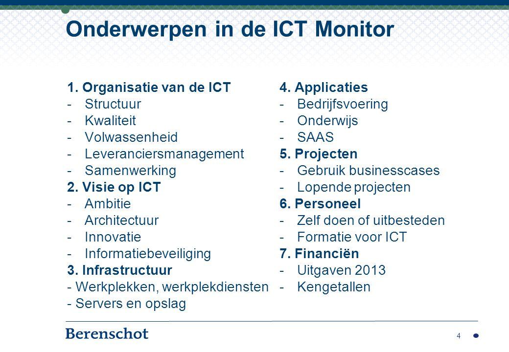 1. Organisatie van de ICT -Structuur -Kwaliteit -Volwassenheid -Leveranciersmanagement -Samenwerking 2. Visie op ICT -Ambitie -Architectuur -Innovatie
