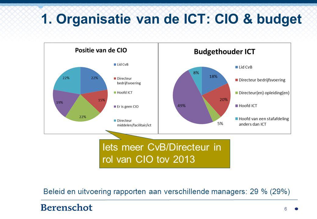 6 1. Organisatie van de ICT: CIO & budget Beleid en uitvoering rapporten aan verschillende managers: 29 % (29%) Iets meer CvB/Directeur in rol van CIO