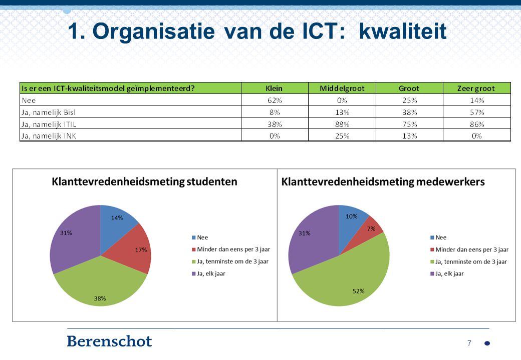 7 1. Organisatie van de ICT: kwaliteit