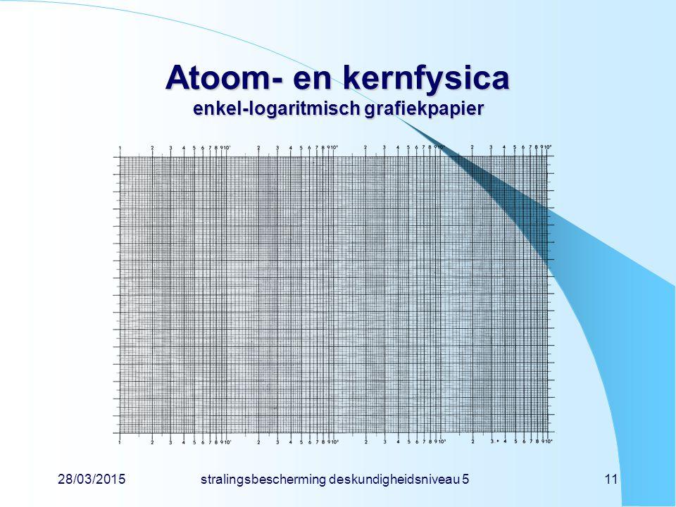 28/03/2015stralingsbescherming deskundigheidsniveau 511 Atoom- en kernfysica enkel-logaritmisch grafiekpapier