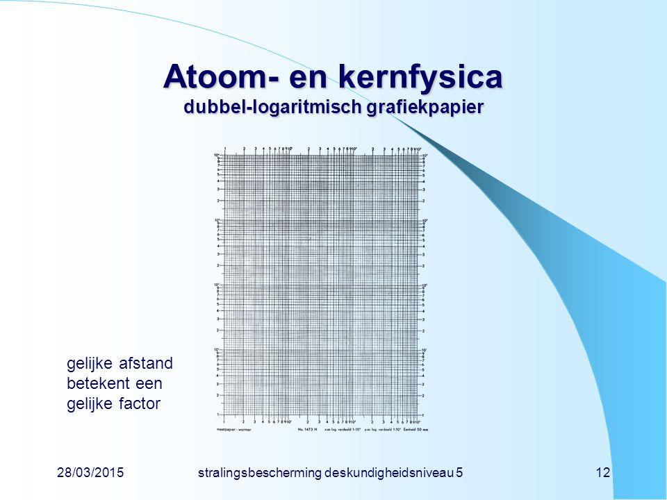 28/03/2015stralingsbescherming deskundigheidsniveau 512 Atoom- en kernfysica dubbel-logaritmisch grafiekpapier gelijke afstand betekent een gelijke fa