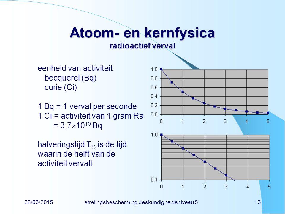28/03/2015stralingsbescherming deskundigheidsniveau 513 Atoom- en kernfysica radioactief verval eenheid van activiteit becquerel (Bq) curie (Ci) 1 Bq = 1 verval per seconde 1 Ci = activiteit van 1 gram Ra = 3,7  10 10 Bq halveringstijd T ½ is de tijd waarin de helft van de activiteit vervalt