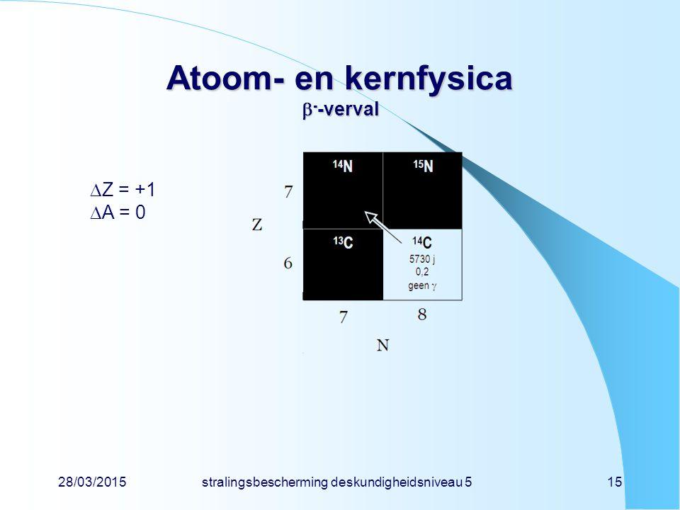 28/03/2015stralingsbescherming deskundigheidsniveau 515 Atoom- en kernfysica  - -verval  Z = +1  A = 0