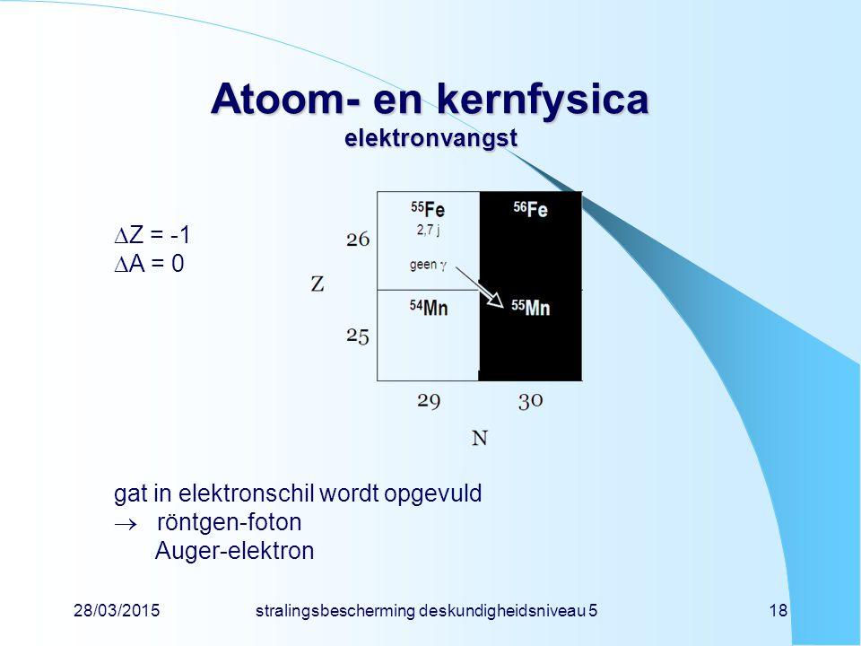 28/03/2015stralingsbescherming deskundigheidsniveau 518 Atoom- en kernfysica elektronvangst  Z = -1  A = 0 gat in elektronschil wordt opgevuld  röntgen-foton Auger-elektron