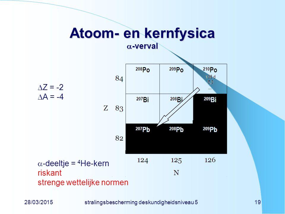 28/03/2015stralingsbescherming deskundigheidsniveau 519 Atoom- en kernfysica  -verval  Z = -2  A = -4  -deeltje = 4 He-kern riskant strenge wettelijke normen