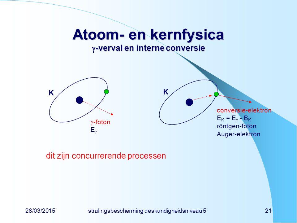28/03/2015stralingsbescherming deskundigheidsniveau 521 Atoom- en kernfysica  -verval en interne conversie dit zijn concurrerende processen conversie-elektron E K = E  - B K röntgen-foton Auger-elektron K  -foton E  K