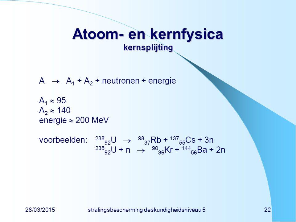 28/03/2015stralingsbescherming deskundigheidsniveau 522 Atoom- en kernfysica kernsplijting A  A 1 + A 2 + neutronen + energie A 1  95 A 2  140 energie  200 MeV voorbeelden: 238 92 U  98 37 Rb + 137 55 Cs + 3n 235 92 U + n  90 36 Kr + 144 56 Ba + 2n